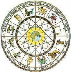 Женский сексуальный гороскоп для представительниц всех знаков зодиака