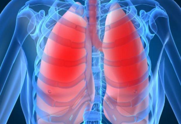 Лекарственные препараты для лечения рака груди подходит и для лечения рака легких