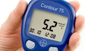 Эксперты представили новые данные об использовании глюкометров