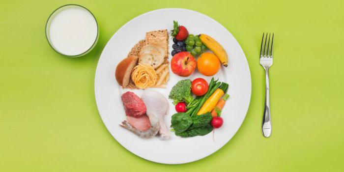 Что такое калории? Норма калорий в день для мужчин и женщин