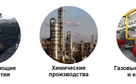 Услуги по оформлению разрешительной документации от компании «Виконсалт»