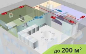Инженерные системы от компании АВИК