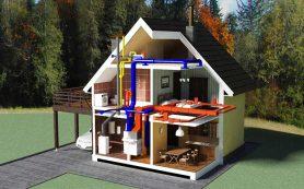 Автономная система отопления в доме